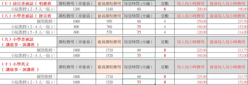 兒童語言課程收費表1.png